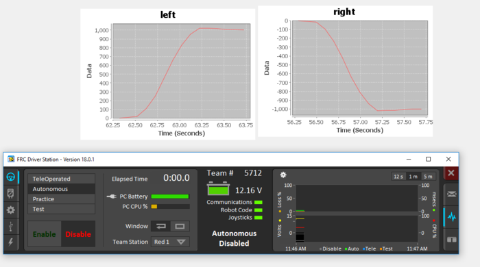 PID Motion Control Screen Shot
